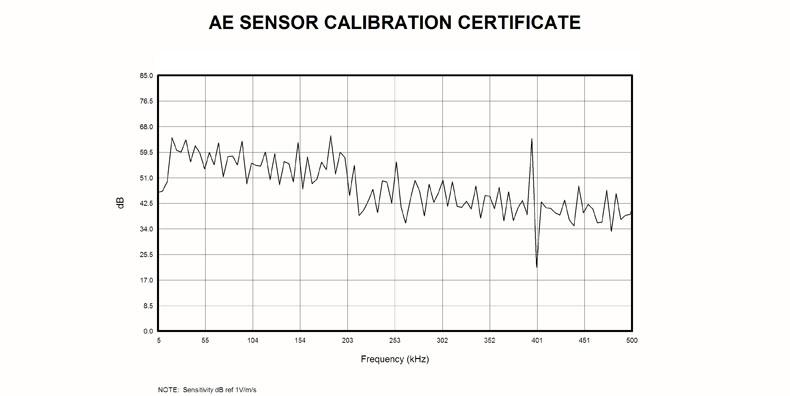 GD150声发射传感器曲线